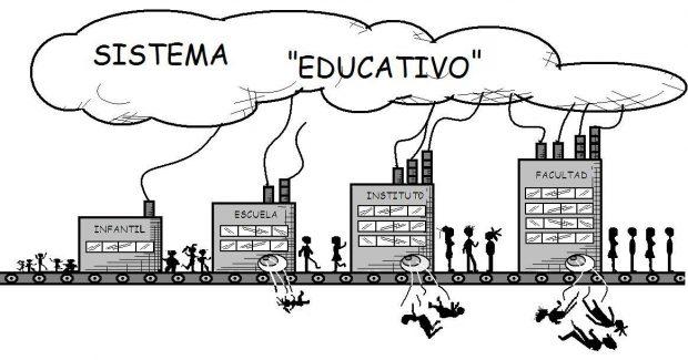La Universidad Pública de nuestros días: el reino del capitalismo académico